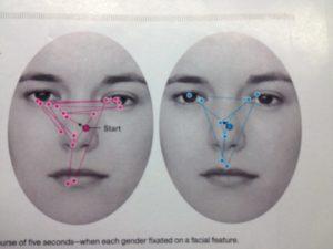 Eye movements women in red men in blue